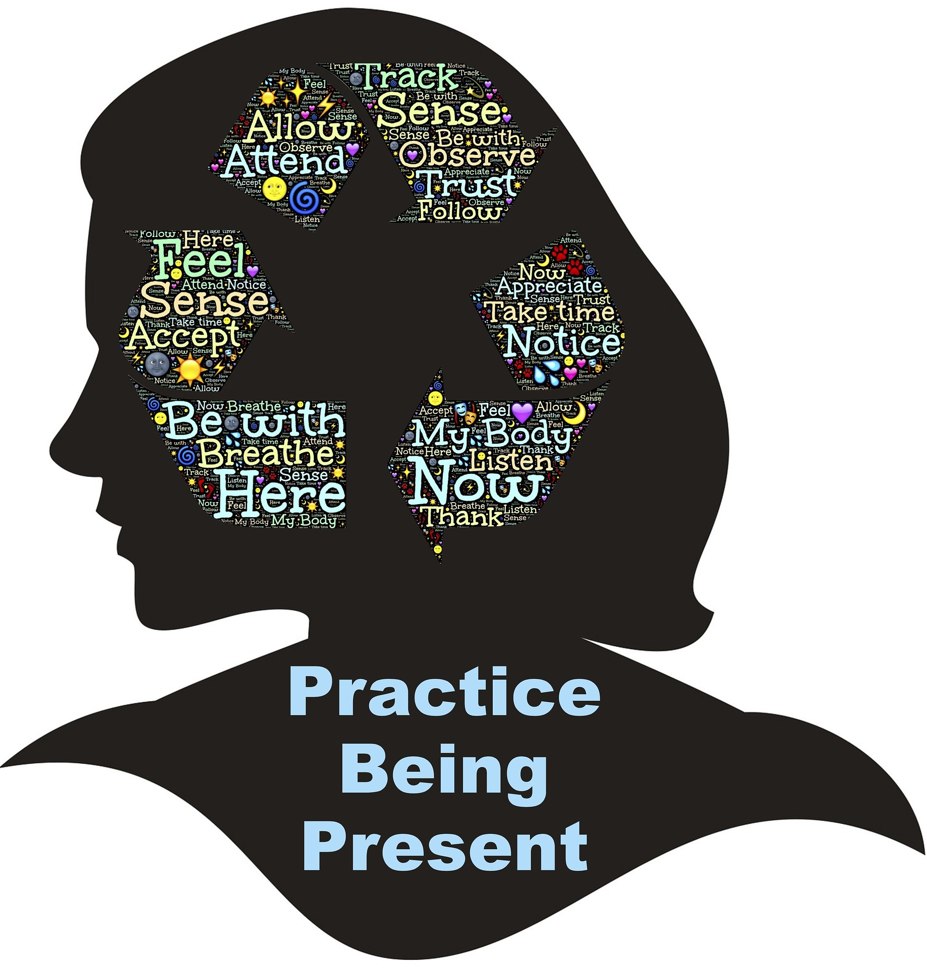 A tudatos jelenben lenni